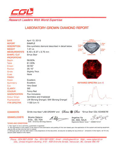 lab-grown-diamond-report